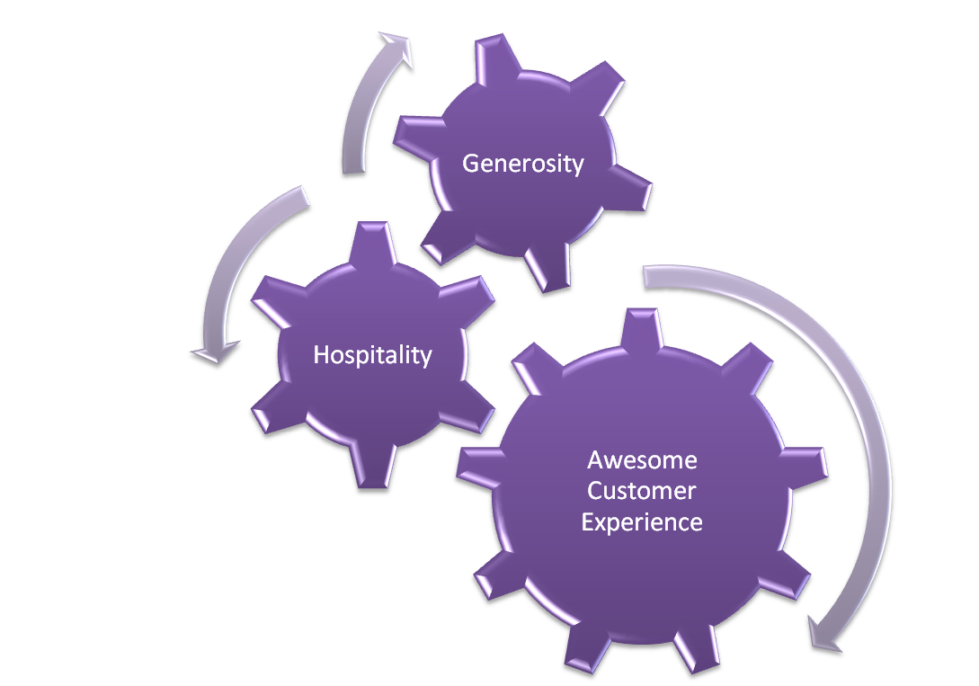 generosity and hospitality lead to better customer service